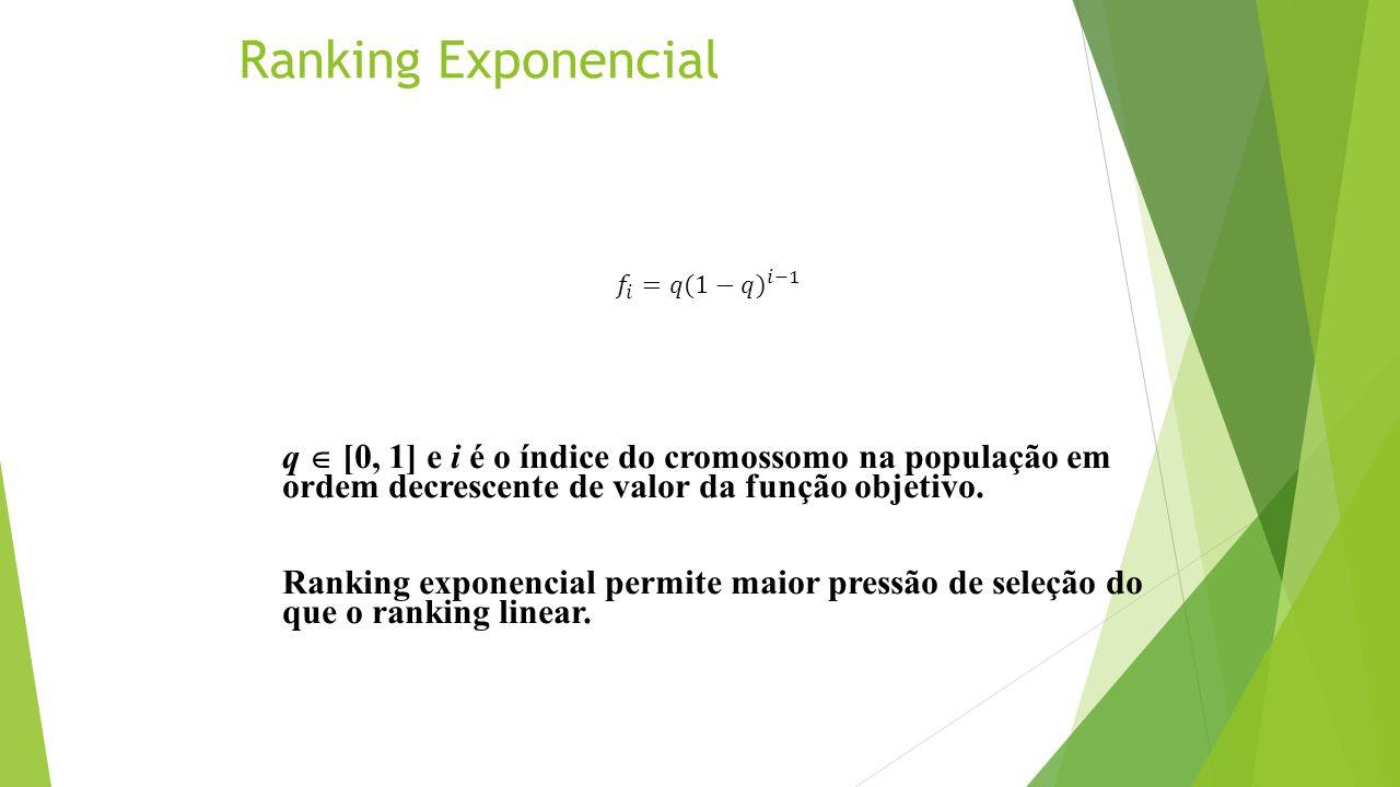 Ranking Exponencial 𝑓 𝑖 =𝑞(1−𝑞 ) 𝑖−1. q  [0, 1] e i é o índice do cromossomo na população em ordem decrescente de valor da função objetivo.